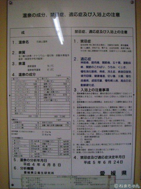 「京屋旅館」温泉分析表