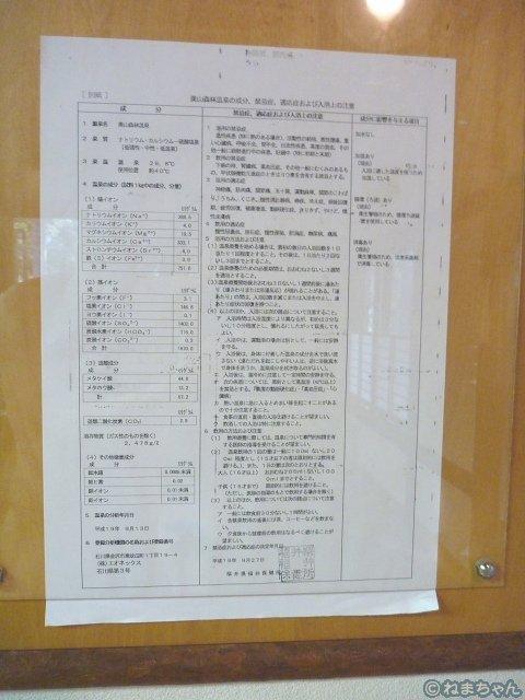 「みらくる亭」温泉分析表