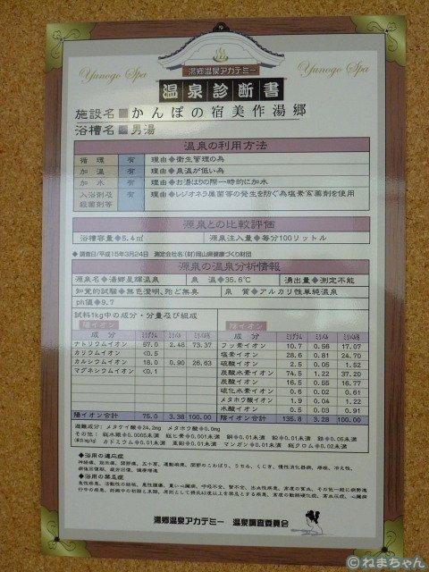 「かんぽの宿美作湯郷」温泉診断書